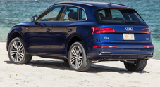 http://motori.ilmattino.it/prove/mexican_dream_al_volante_audi_q5_su_strade_sterrati_baja_california-2162582.html